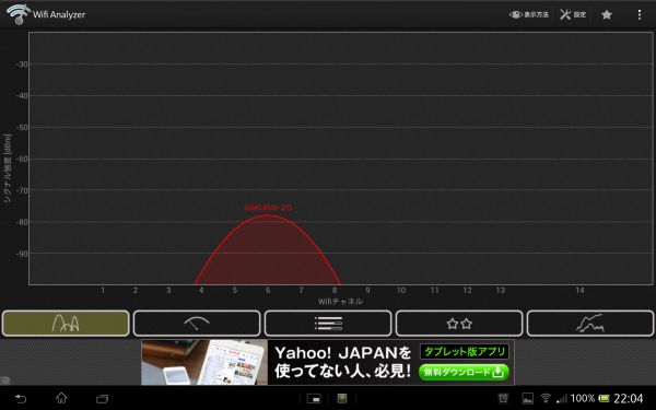 20140203-Wifi_Analyzer_1